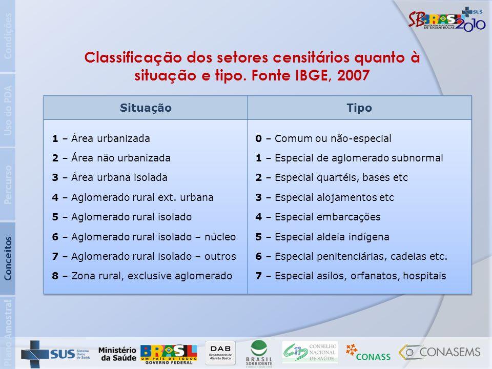 Condições Classificação dos setores censitários quanto à situação e tipo. Fonte IBGE, 2007. Uso do PDA.