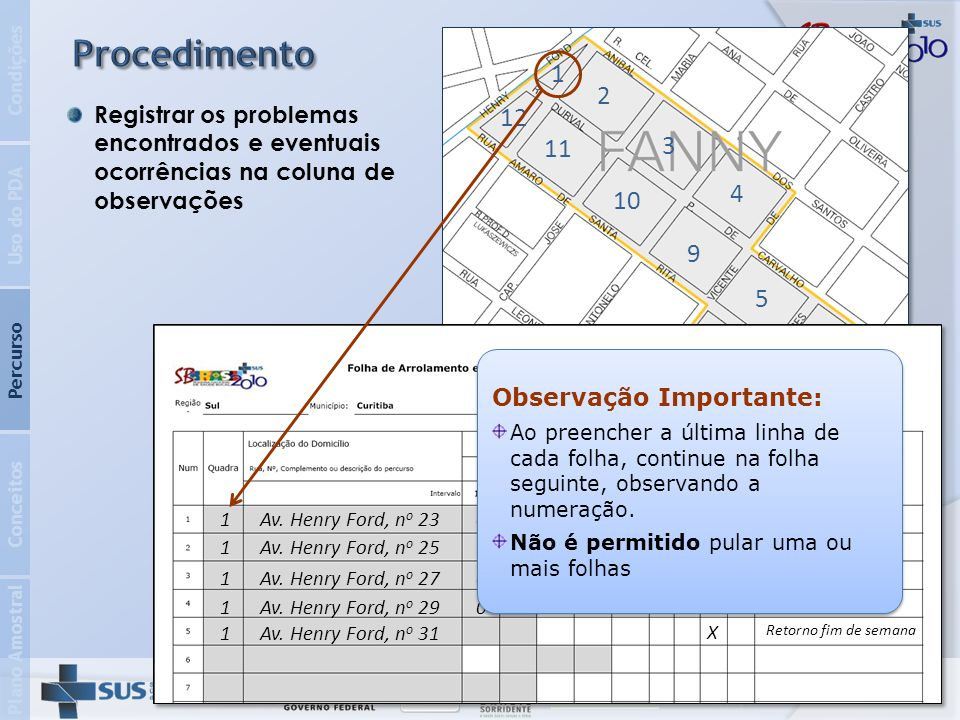 Condições Procedimento. 2. 3. 4. 5. 6. 7. 8. 9. 10. 11. 12. 1.