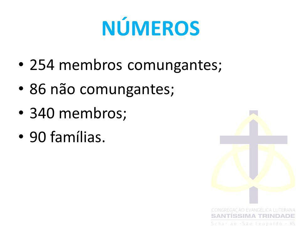 NÚMEROS 254 membros comungantes; 86 não comungantes; 340 membros;
