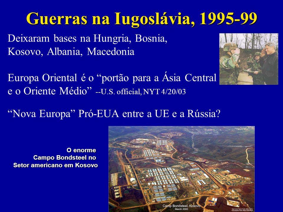 Guerras na Iugoslávia, 1995-99