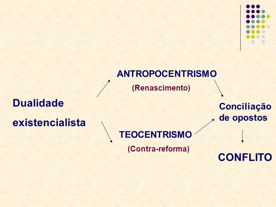 Dualidade existencialista CONFLITO ANTROPOCENTRISMO