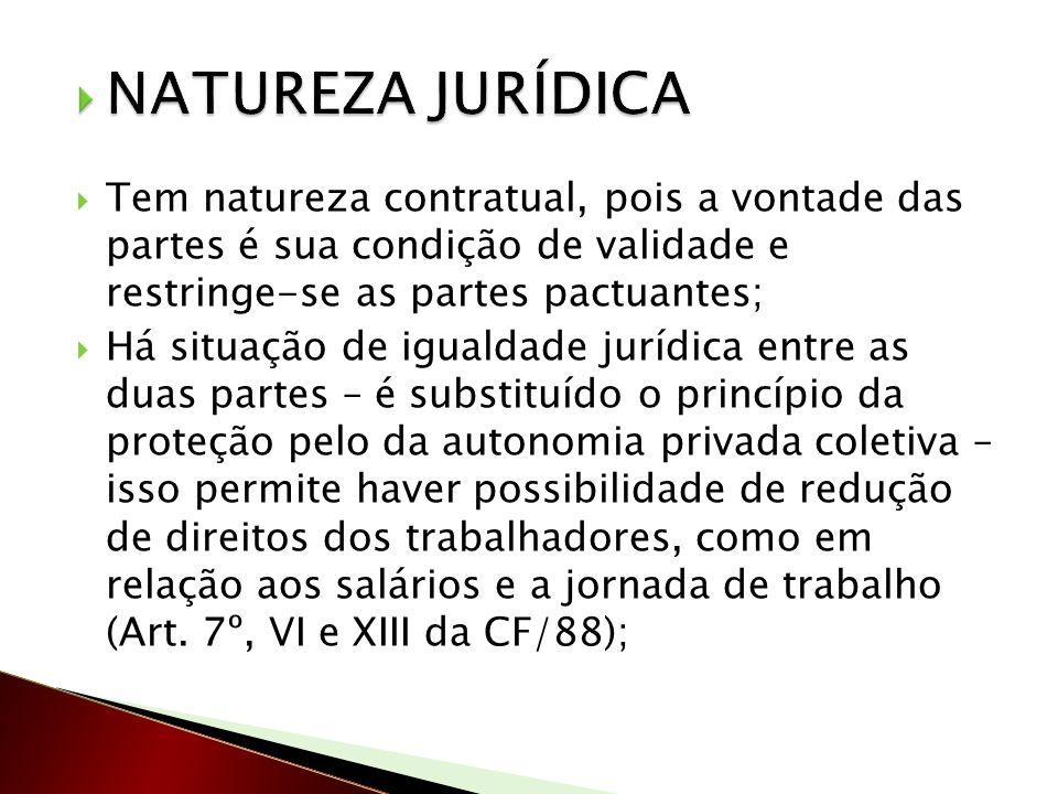 NATUREZA JURÍDICA Tem natureza contratual, pois a vontade das partes é sua condição de validade e restringe-se as partes pactuantes;