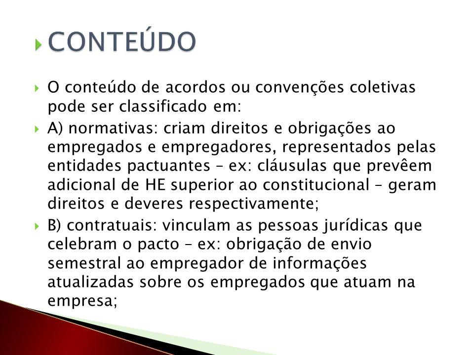 CONTEÚDO O conteúdo de acordos ou convenções coletivas pode ser classificado em: