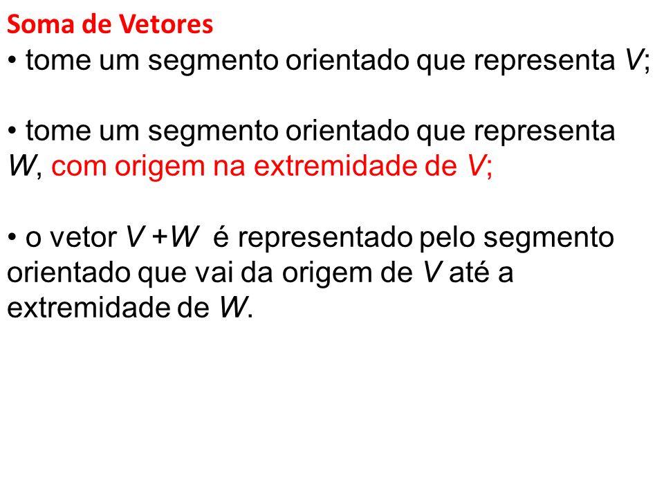 Soma de Vetores • tome um segmento orientado que representa V; • tome um segmento orientado que representa W, com origem na extremidade de V;