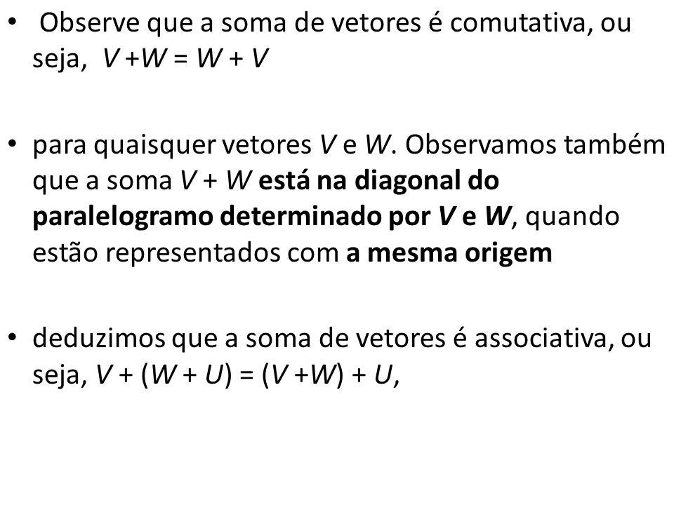 Observe que a soma de vetores é comutativa, ou seja, V +W = W + V