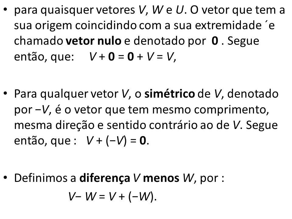 para quaisquer vetores V, W e U