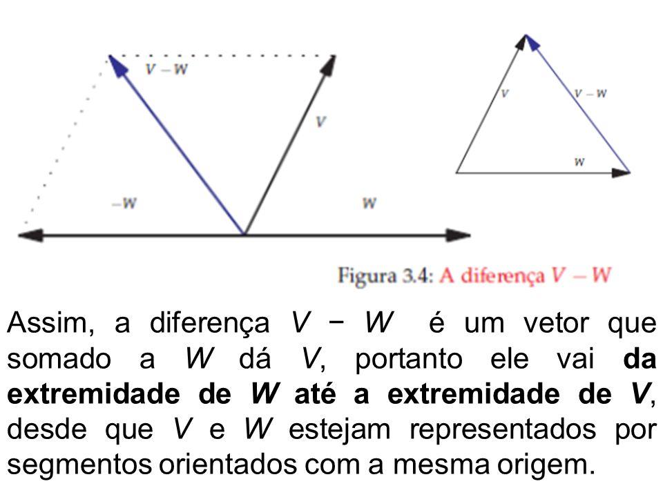 Assim, a diferença V − W é um vetor que somado a W dá V, portanto ele vai da extremidade de W até a extremidade de V, desde que V e W estejam representados por segmentos orientados com a mesma origem.