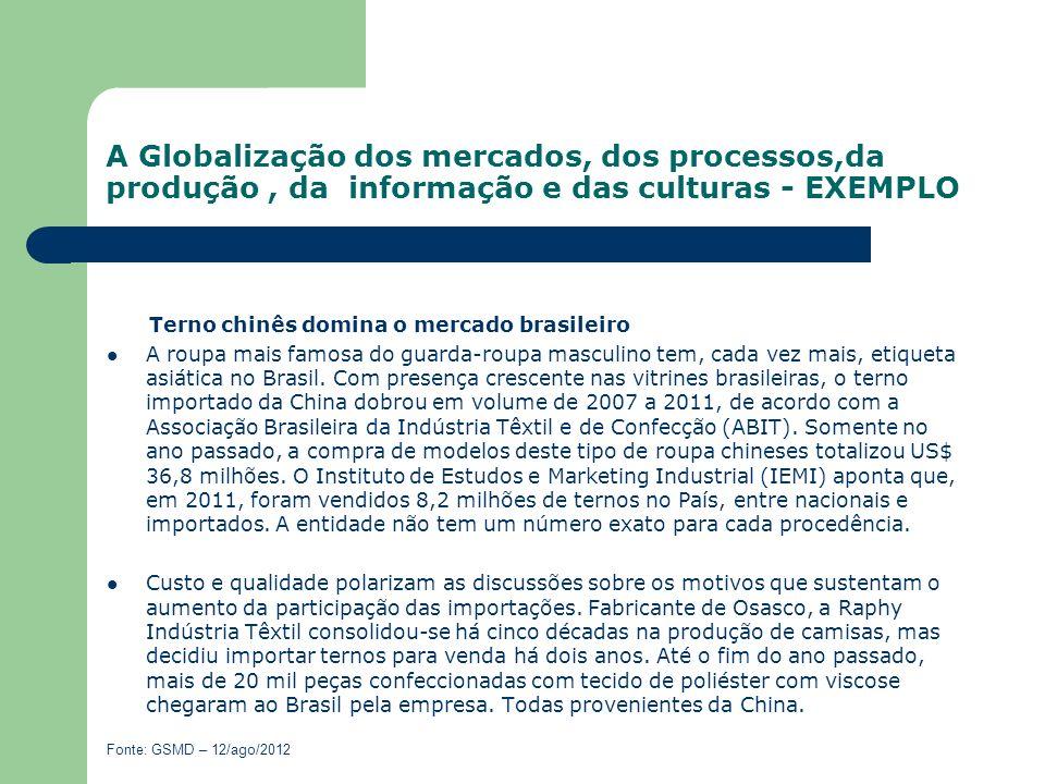 A Globalização dos mercados, dos processos,da produção , da informação e das culturas - EXEMPLO