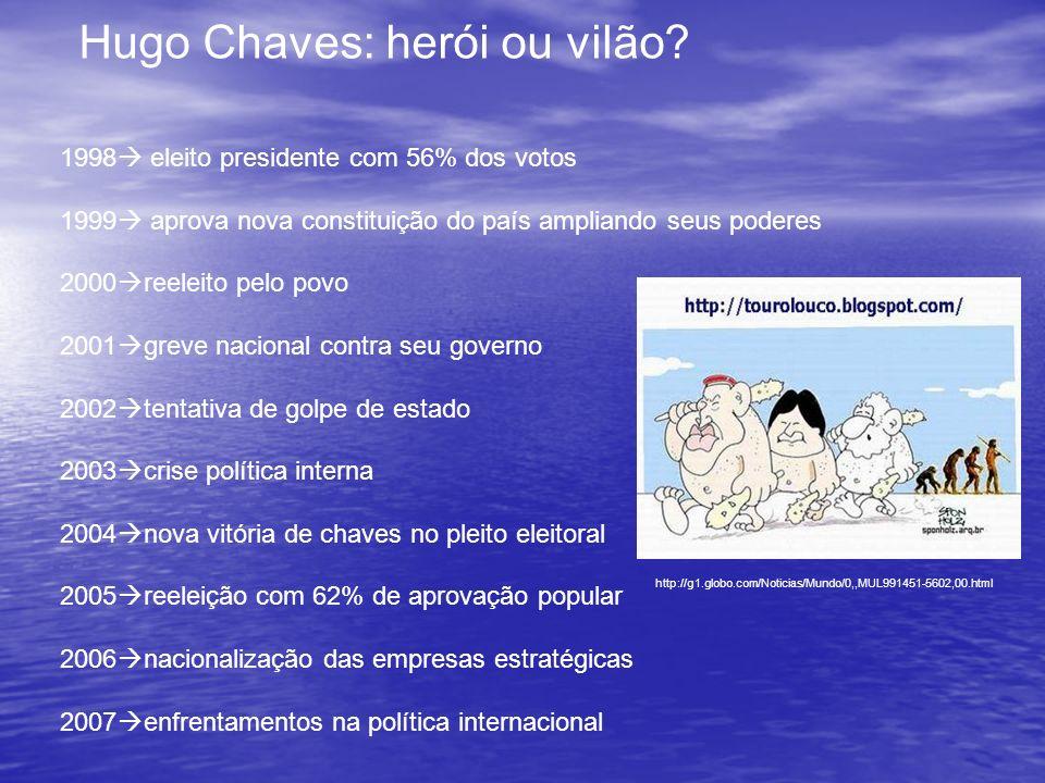 Hugo Chaves: herói ou vilão
