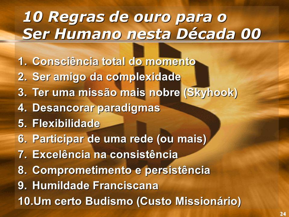 Ser Humano nesta Década 00
