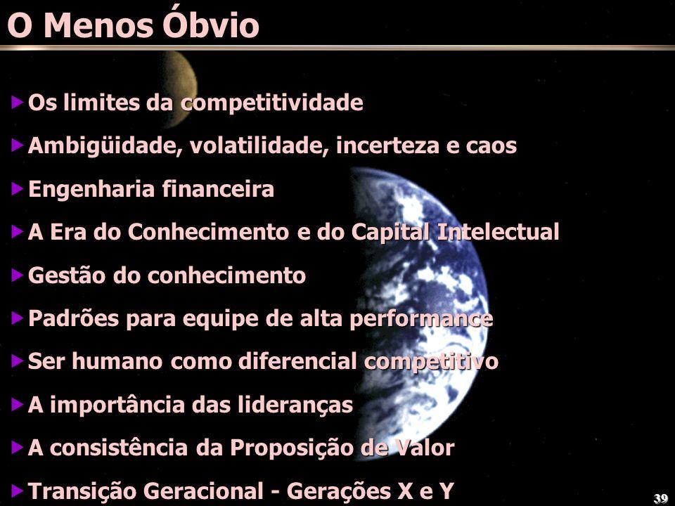 O Menos Óbvio Os limites da competitividade