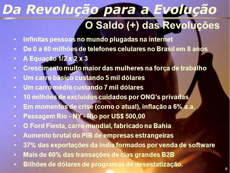 O Saldo (+) das Revoluções