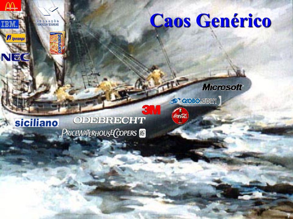 Caos Genérico