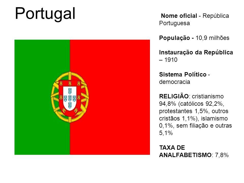 Portugal Nome oficial - República Portuguesa População - 10,9 milhões
