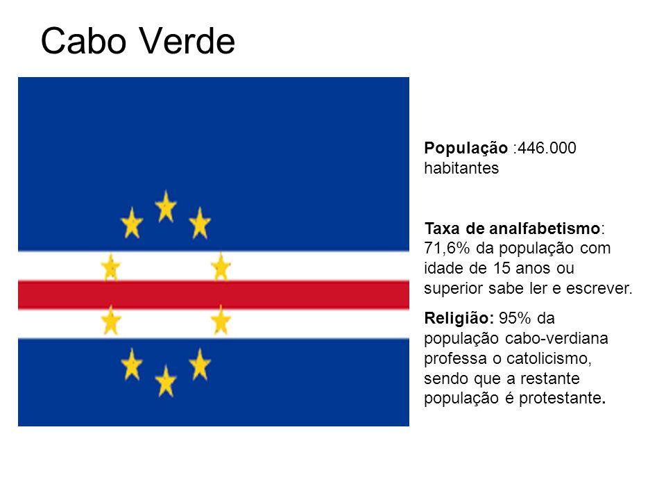 Cabo Verde População :446.000 habitantes