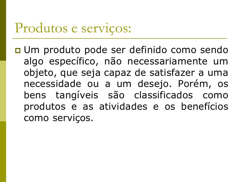 Produtos e serviços: