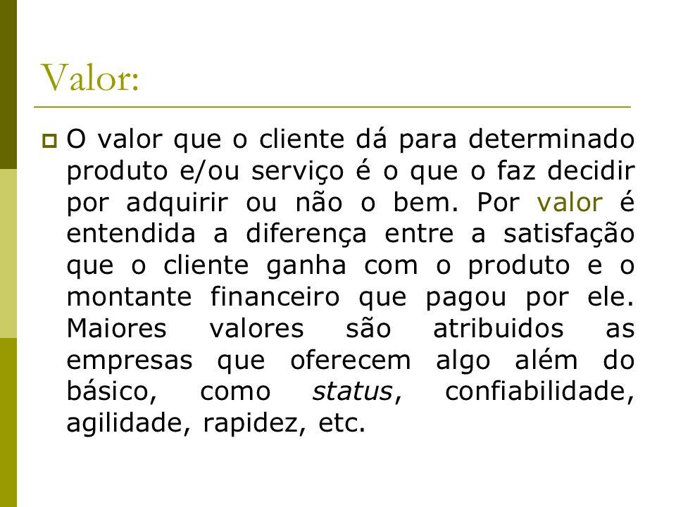 Valor: