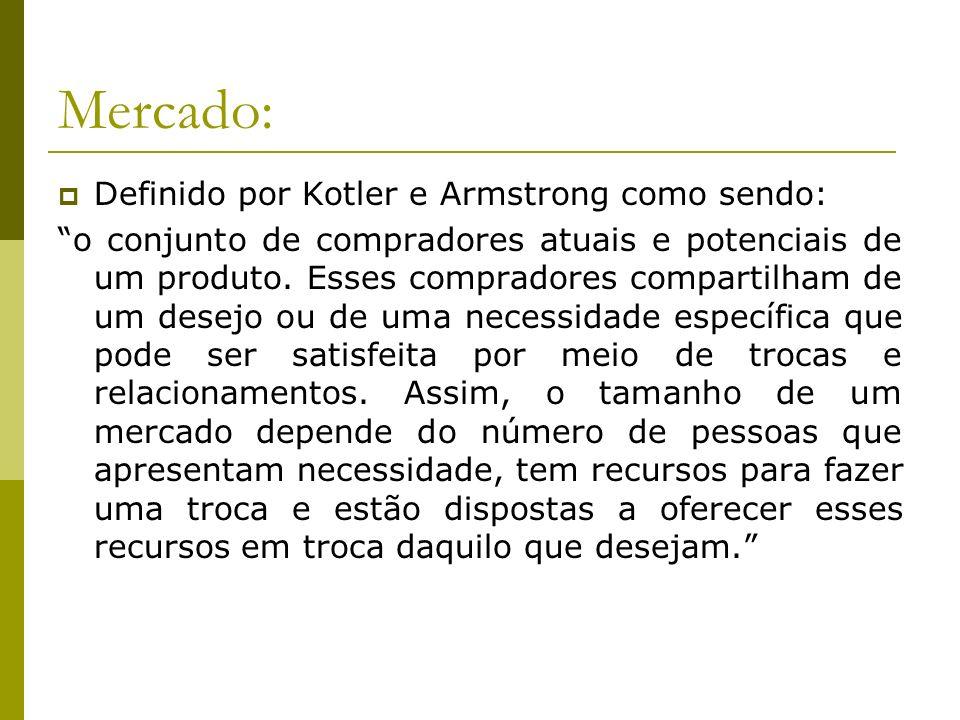 Mercado: Definido por Kotler e Armstrong como sendo: