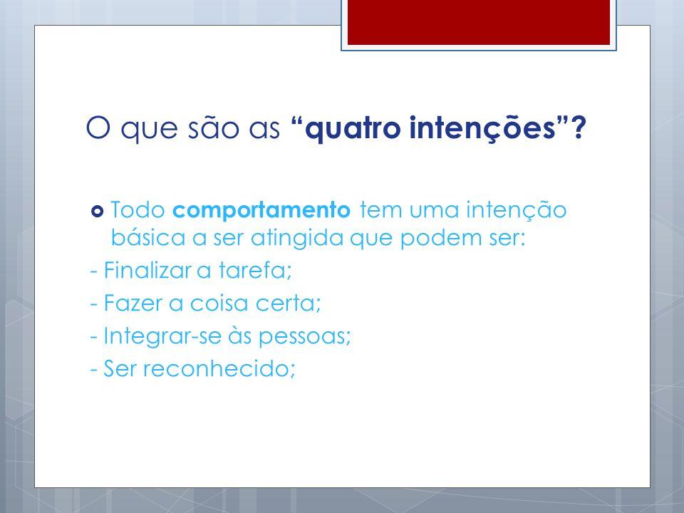 O que são as quatro intenções