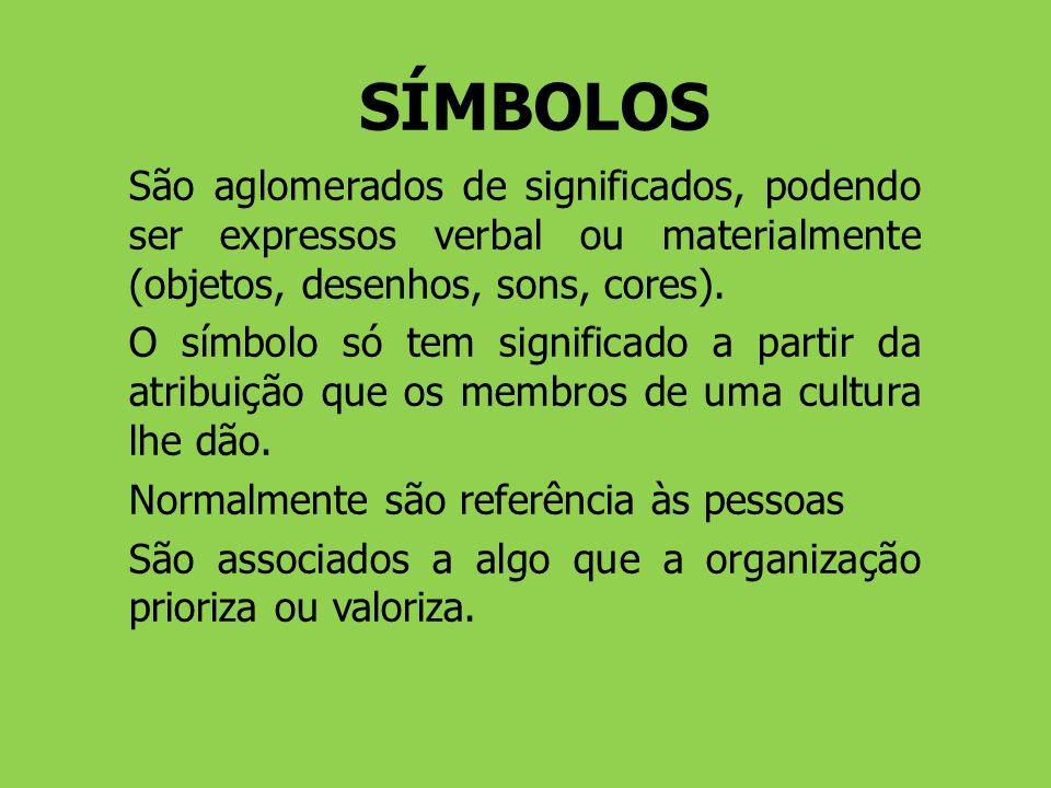 SÍMBOLOS São aglomerados de significados, podendo ser expressos verbal ou materialmente (objetos, desenhos, sons, cores).