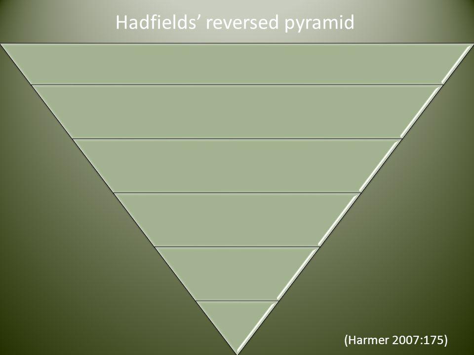 Hadfields' reversed pyramid
