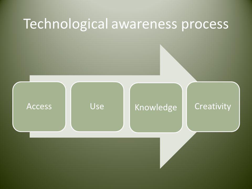 Technological awareness process