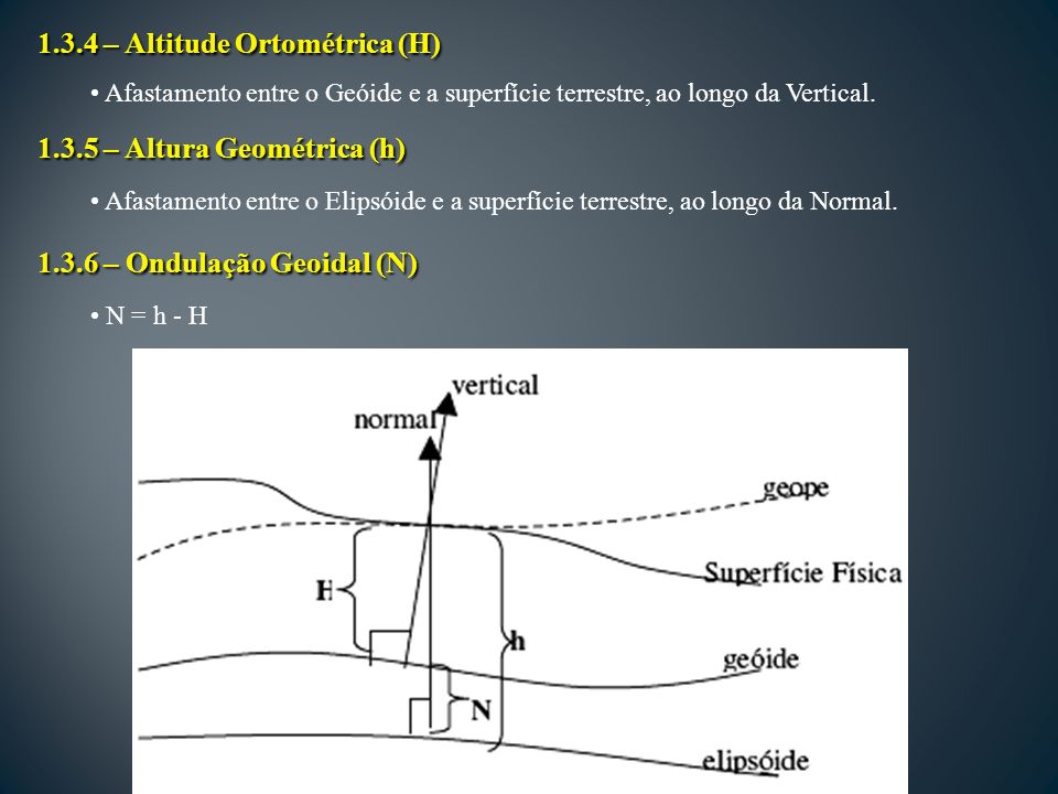 1.3.4 – Altitude Ortométrica (H)