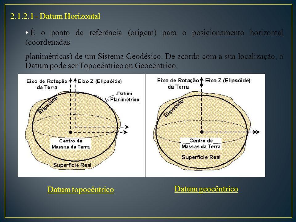 2.1.2.1 - Datum Horizontal É o ponto de referência (origem) para o posicionamento horizontal (coordenadas.