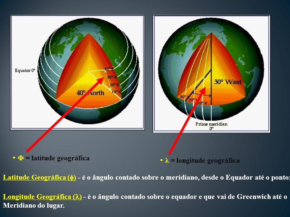 Φ = latitude geográfica λ = longitude geográfica