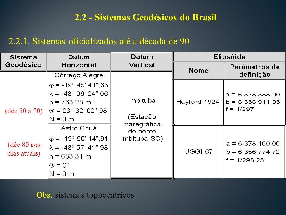 2.2 - Sistemas Geodésicos do Brasil