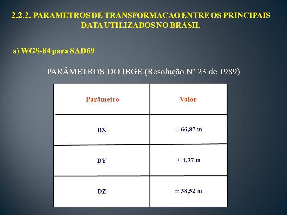 PARÂMETROS DO IBGE (Resolução Nº 23 de 1989)