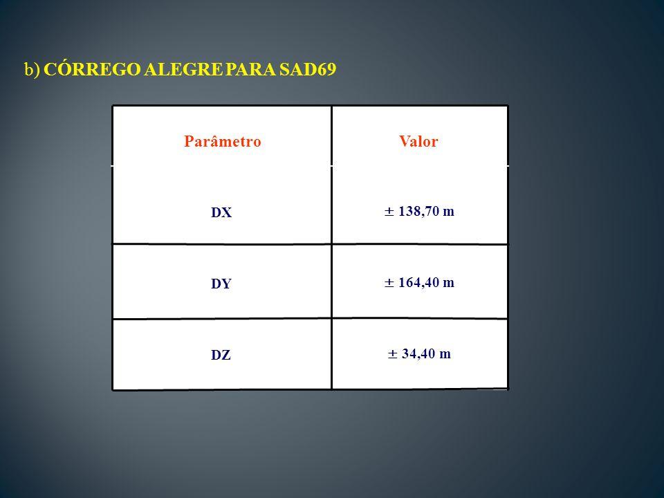 b) CÓRREGO ALEGRE PARA SAD69