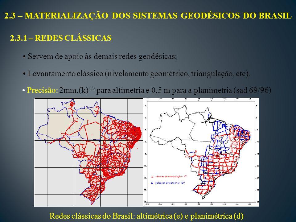 2.3 – MATERIALIZAÇÃO DOS SISTEMAS GEODÉSICOS DO BRASIL