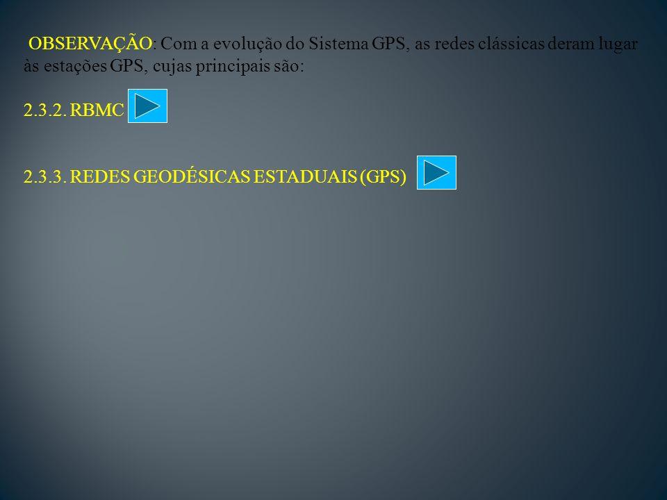 OBSERVAÇÃO: Com a evolução do Sistema GPS, as redes clássicas deram lugar às estações GPS, cujas principais são: