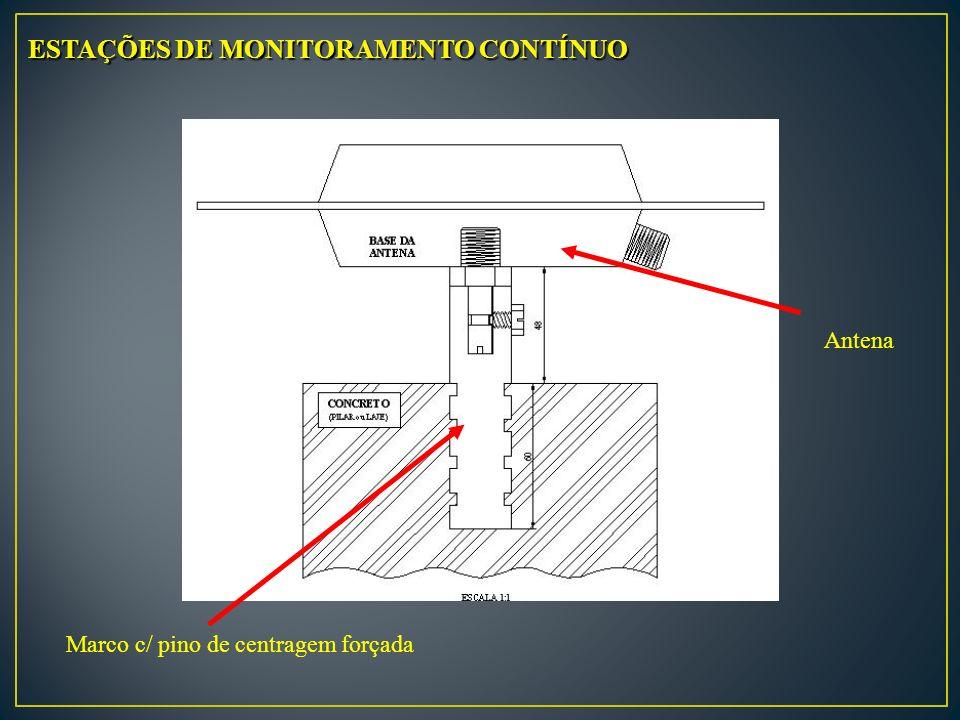 ESTAÇÕES DE MONITORAMENTO CONTÍNUO