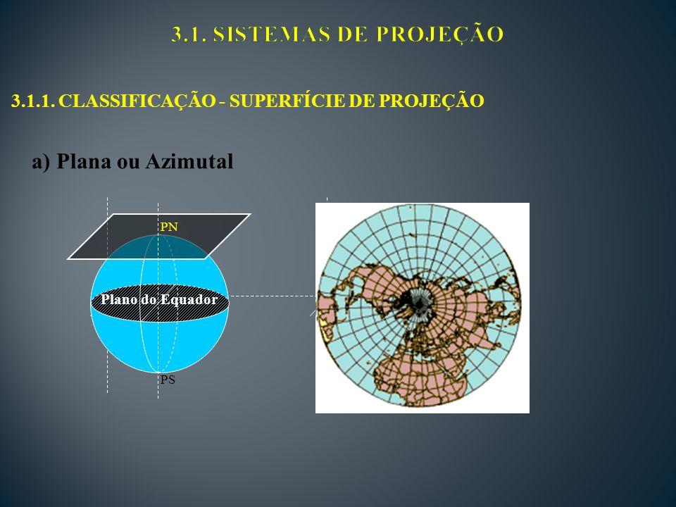 3.1.1. CLASSIFICAÇÃO - SUPERFÍCIE DE PROJEÇÃO