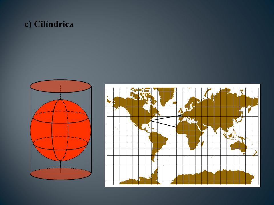 c) Cilíndrica