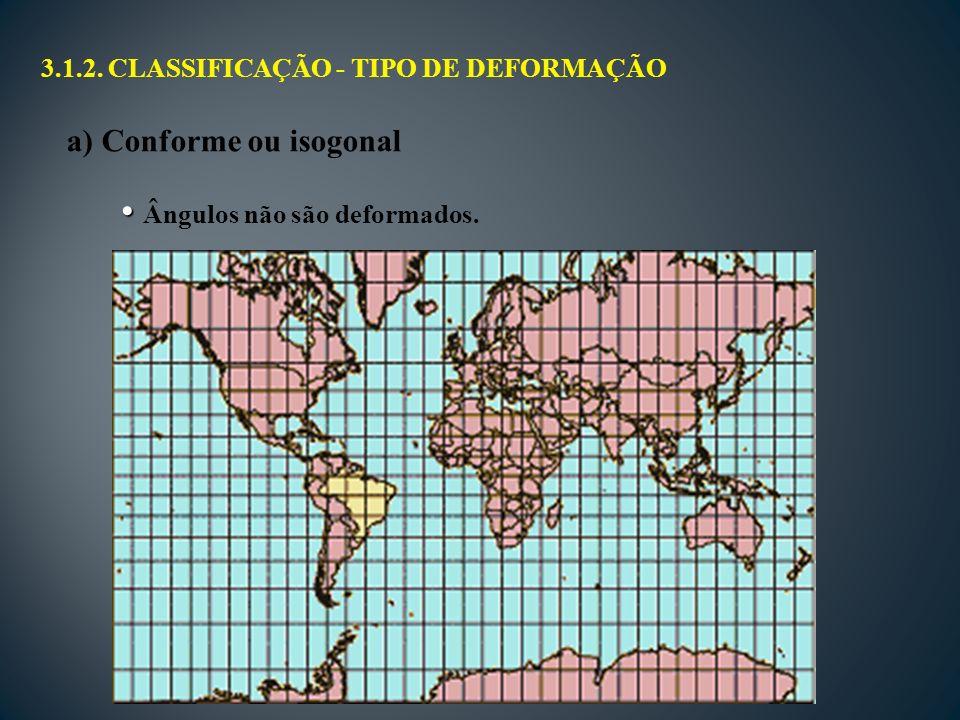 3.1.2. CLASSIFICAÇÃO - TIPO DE DEFORMAÇÃO a) Conforme ou isogonal