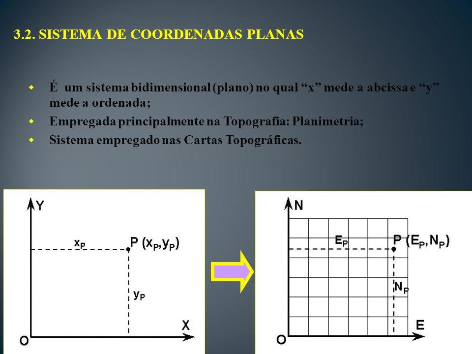 3.2. SISTEMA DE COORDENADAS PLANAS