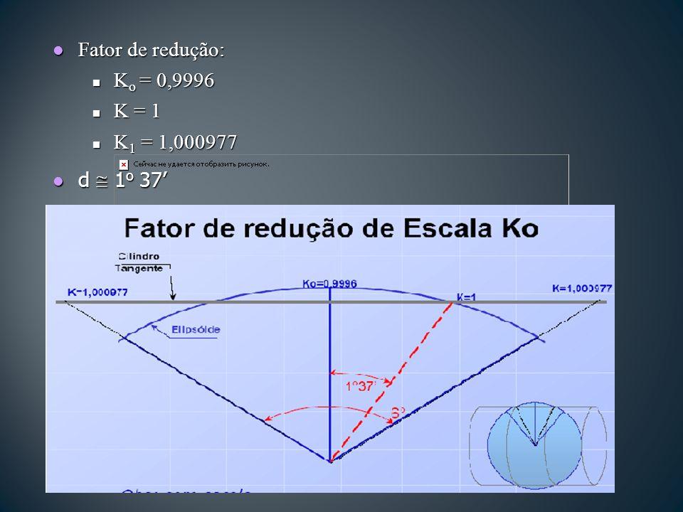 Fator de redução: Ko = 0,9996 K = 1 K1 = 1,000977 d  1o 37'