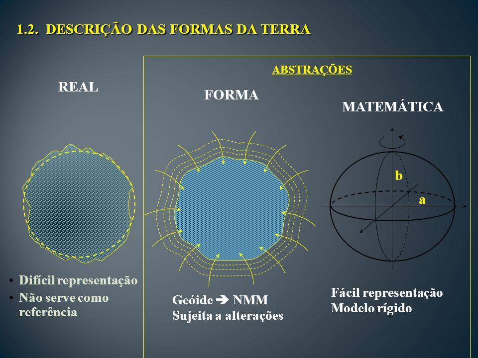 1.2. DESCRIÇÃO DAS FORMAS DA TERRA