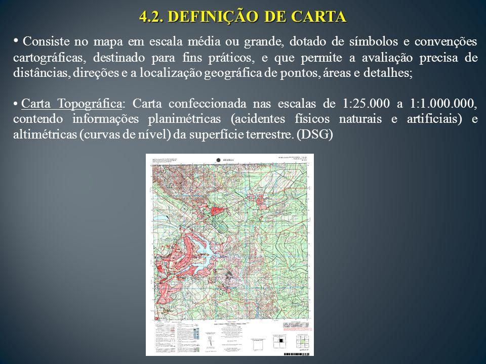 4.2. DEFINIÇÃO DE CARTA