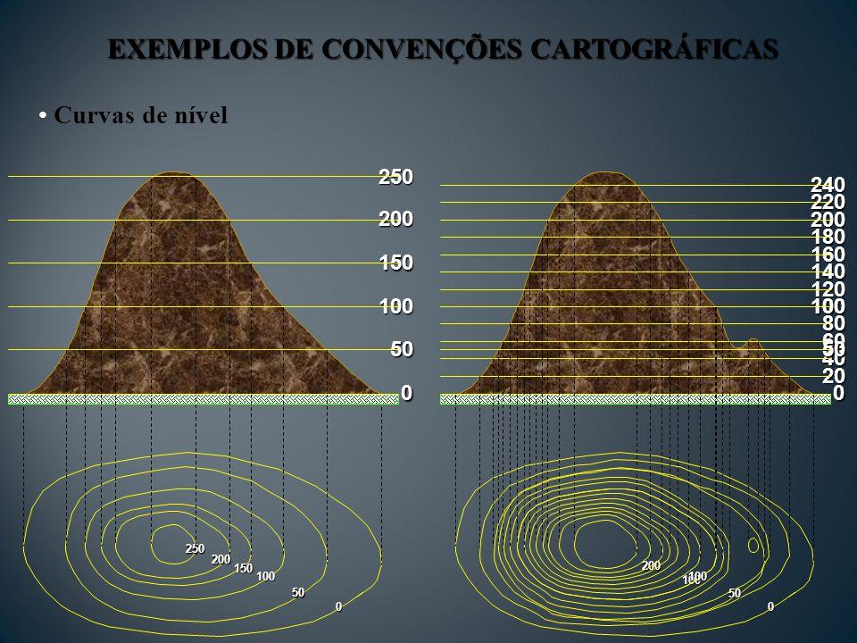 EXEMPLOS DE CONVENÇÕES CARTOGRÁFICAS