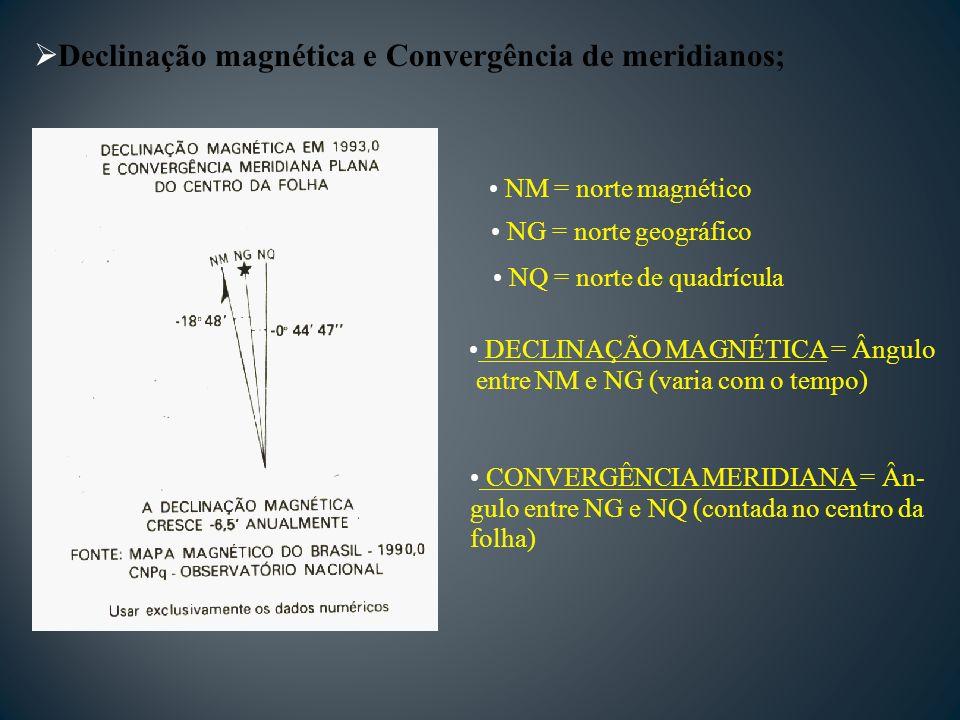 NQ = norte de quadrícula