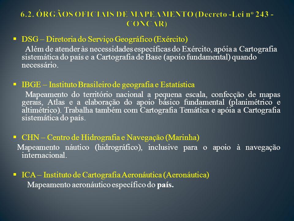 6.2. ÓRGÃOS OFICIAIS DE MAPEAMENTO (Decreto -Lei no 243 - CONCAR)