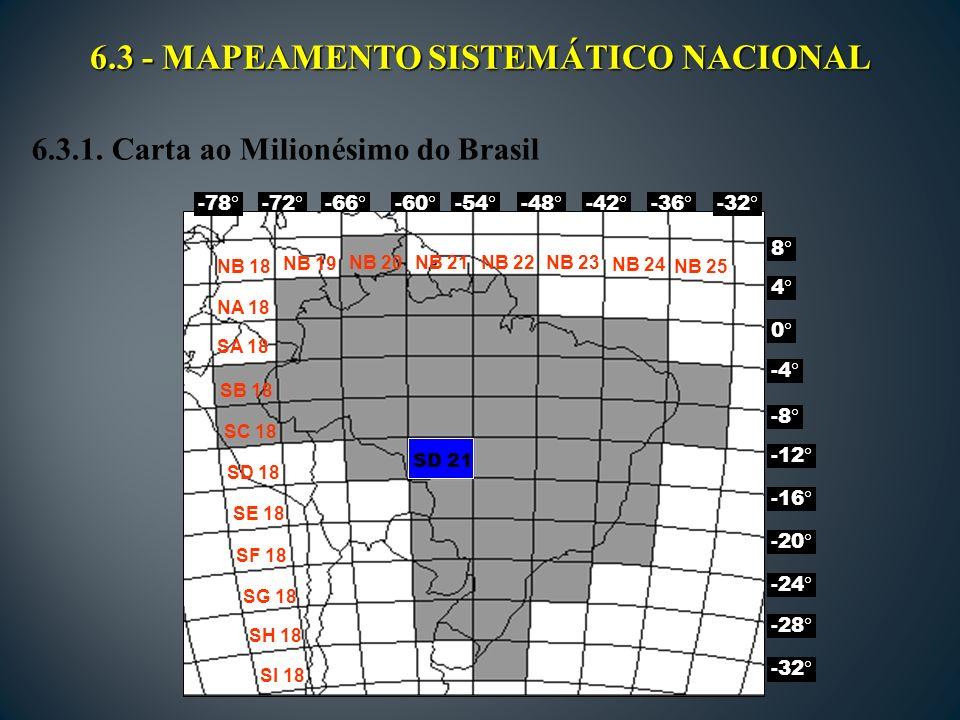 6.3 - MAPEAMENTO SISTEMÁTICO NACIONAL