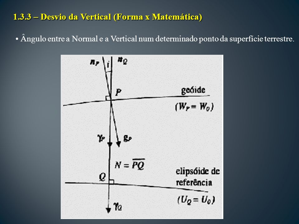 1.3.3 – Desvio da Vertical (Forma x Matemática)