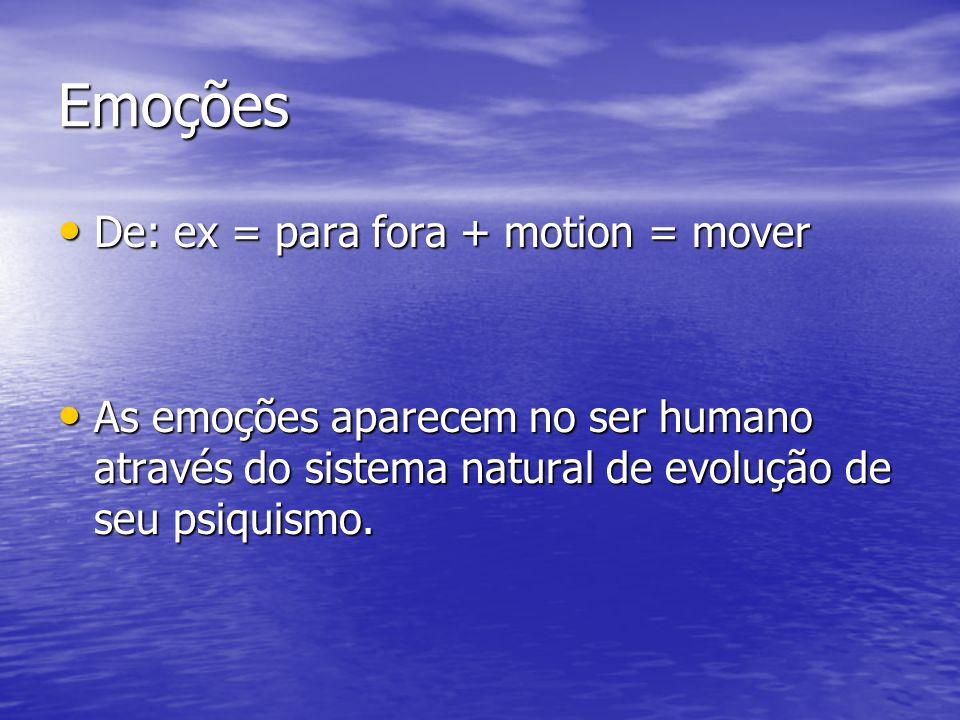 Emoções De: ex = para fora + motion = mover