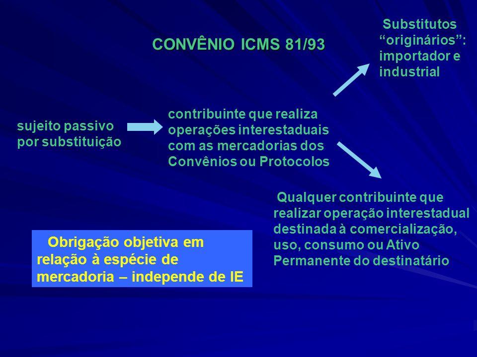 CONVÊNIO ICMS 81/93 Substitutos originários : importador e industrial
