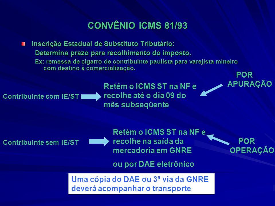 CONVÊNIO ICMS 81/93 POR APURAÇÃO